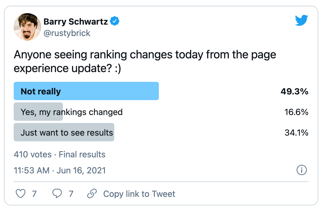 Page experience update poll