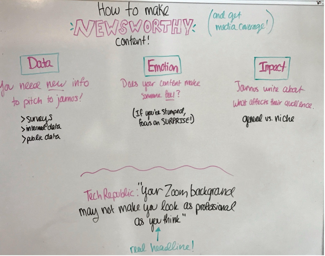 Rising to the challenge of creating newsworthy content on a whiteboard (diagram)