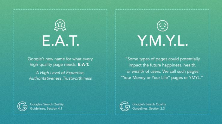 E-A-T and YMYL Pages in an image next to eachother