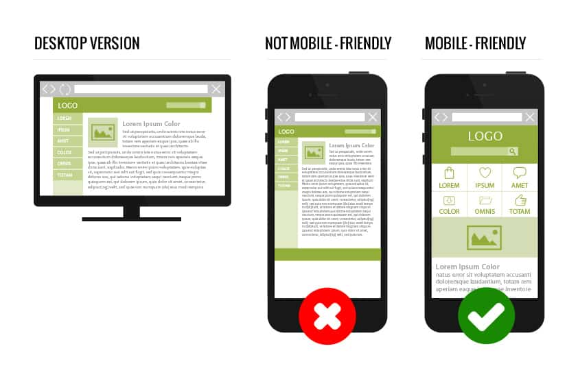 image showing a non responsive website