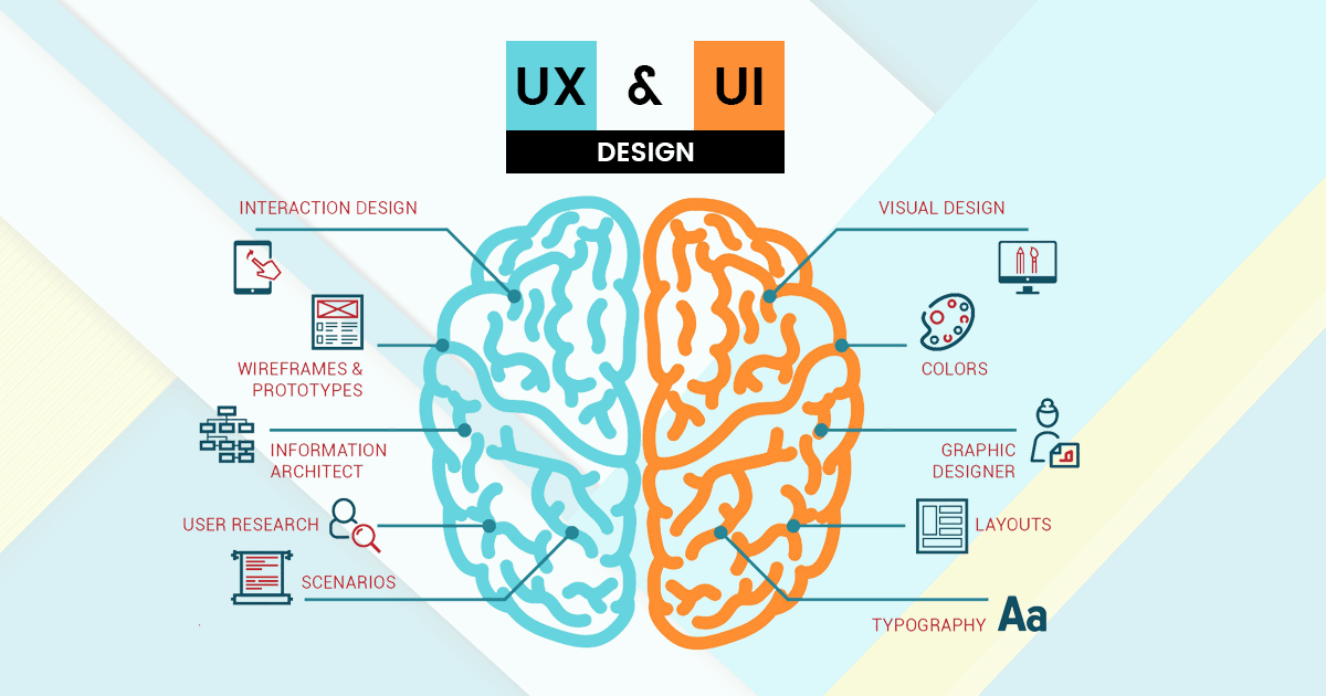 user experience factors on the brain